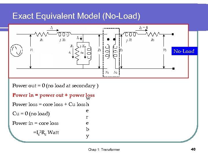 Exact Equivalent Model (No-Load) No-Load Power out = 0 (no load at secondary )