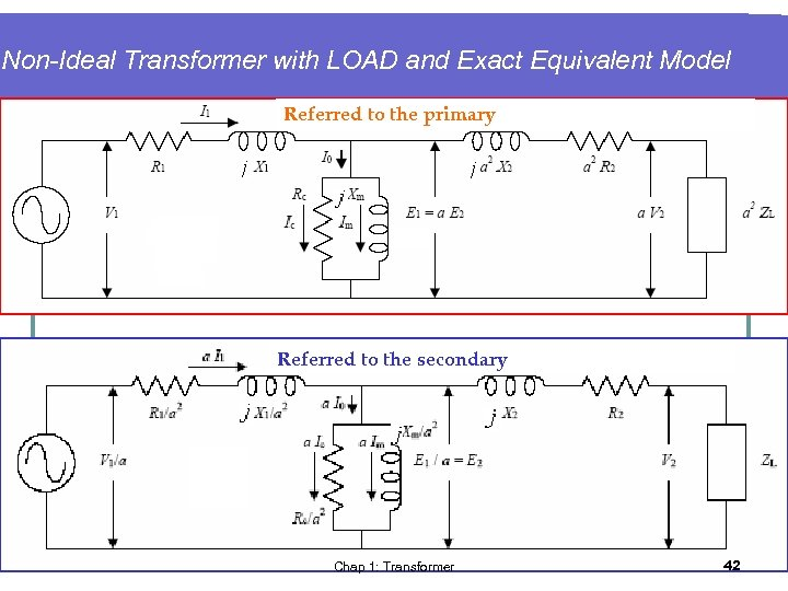 Non-Ideal Transformer with LOAD and Exact Equivalent Model Referred to the primary Referred to