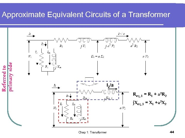 Referred to primary side Approximate Equivalent Circuits of a Transformer I 2/a Req_1 =