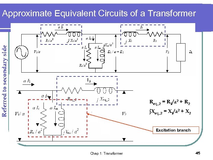 Referred to secondary side Approximate Equivalent Circuits of a Transformer Req_2 = R 1/a
