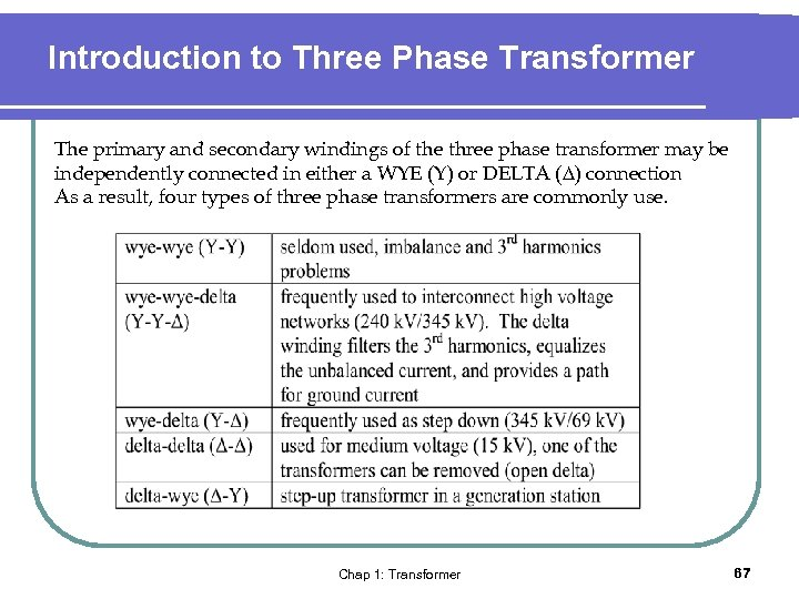 Introduction to Three Phase Transformer The primary and secondary windings of the three phase