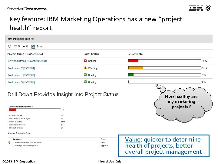 """Key feature: IBM Marketing Operations has a new """"project health"""" report Drill Down Provides"""