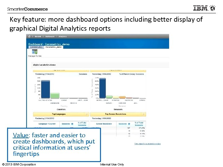 Key feature: more dashboard options including better display of graphical Digital Analytics reports Value: