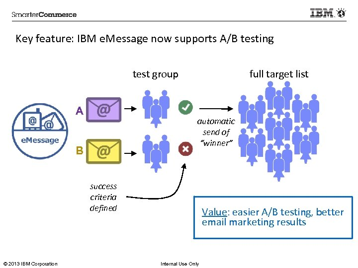 Key feature: IBM e. Message now supports A/B testing test group A full target