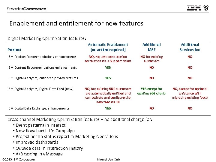 Enablement and entitlement for new features Digital Marketing Optimization features: Automatic Enablement [no action
