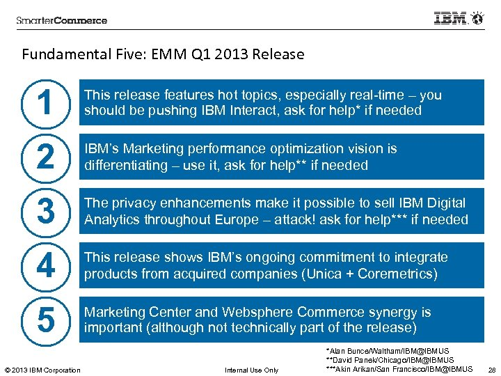 Fundamental Five: EMM Q 1 2013 Release 1 This release features hot topics, especially