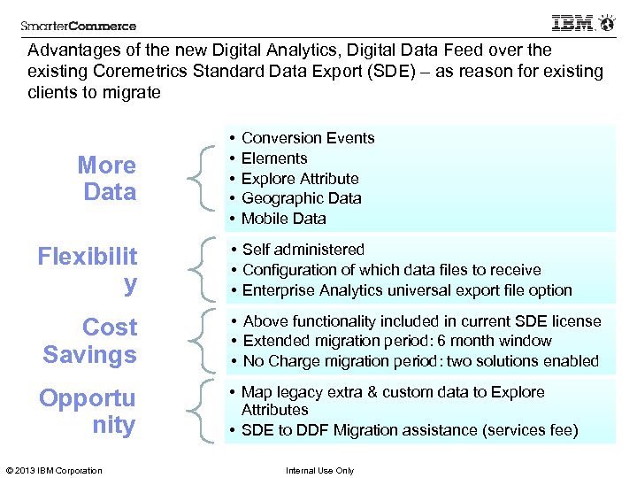 Advantages of the new Digital Analytics, Digital Data Feed over the existing Coremetrics Standard