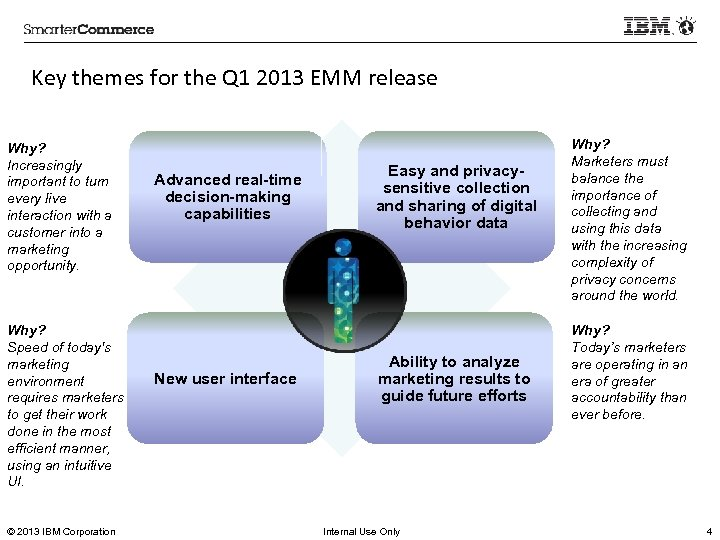 Key themes for the Q 1 2013 EMM release Why? Increasingly important to turn