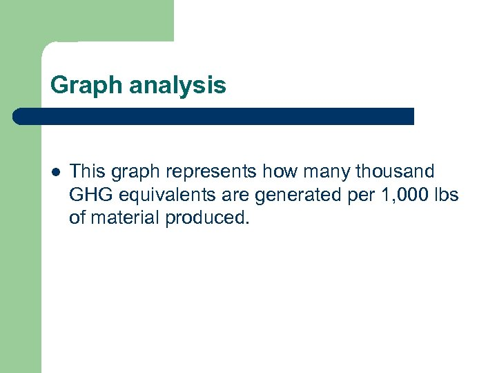 Graph analysis l This graph represents how many thousand GHG equivalents are generated per
