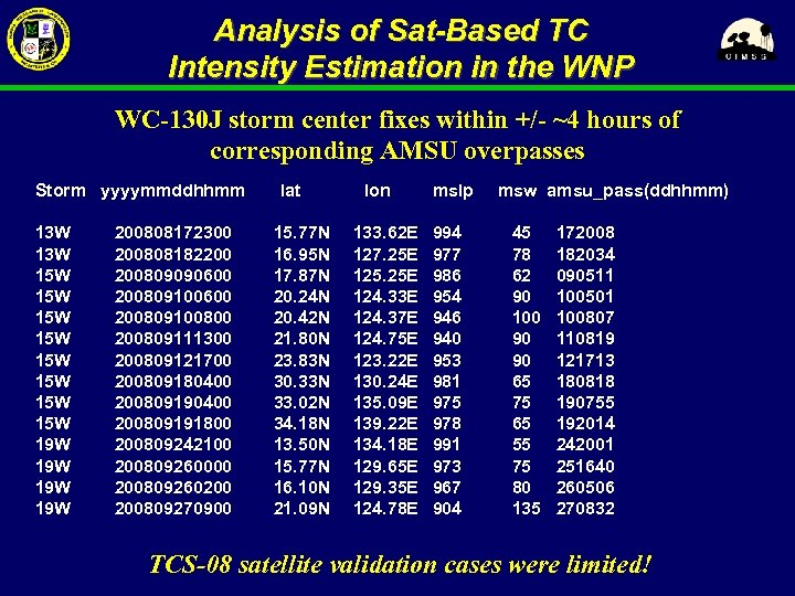 Analysis of Sat-Based TC Intensity Estimation in the WNP WC-130 J storm center fixes