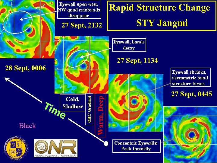 Eyewall open west, NW quad rainbands disappear 27 Sept, 2132 Rapid Structure Change STY
