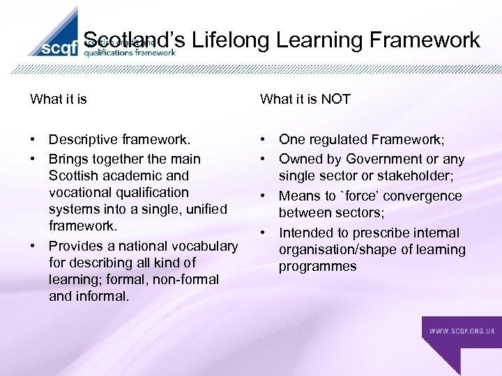 Scotland's Lifelong Learning Framework What it is NOT • Descriptive framework. • Brings together