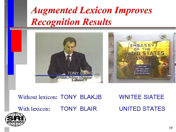 Augmented Lexicon Improves Recognition Results Without lexicon: TONY BLAKJB With lexicon: TONY BLAIR WNITEE