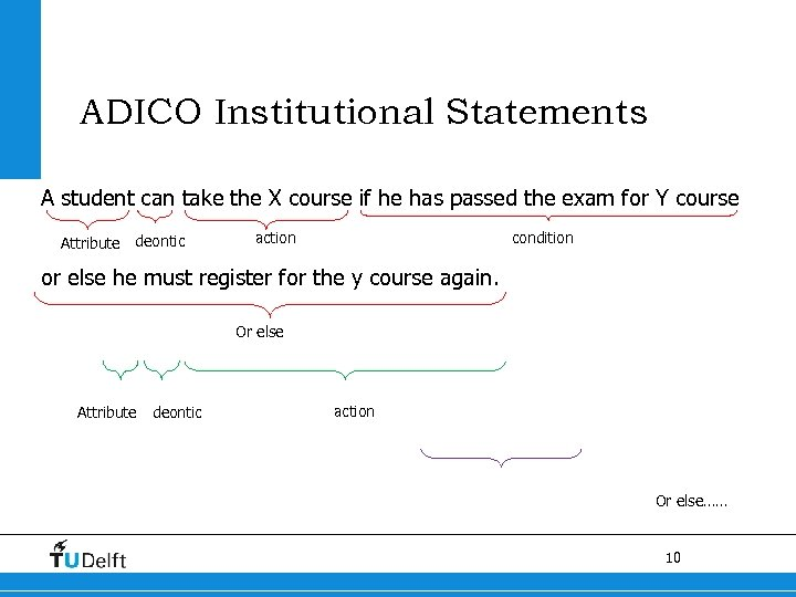 ADICO Institutional Statements A student can take the X course if he has passed