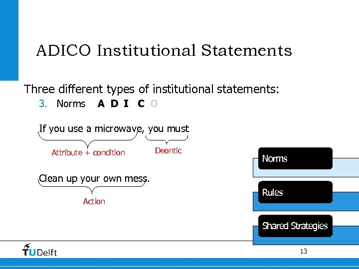 ADICO Institutional Statements Three different types of institutional statements: 3. Norms A D I