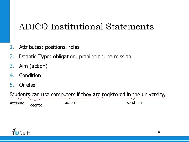 ADICO Institutional Statements 1. Attributes: positions, roles 2. Deontic Type: obligation, prohibition, permission 3.