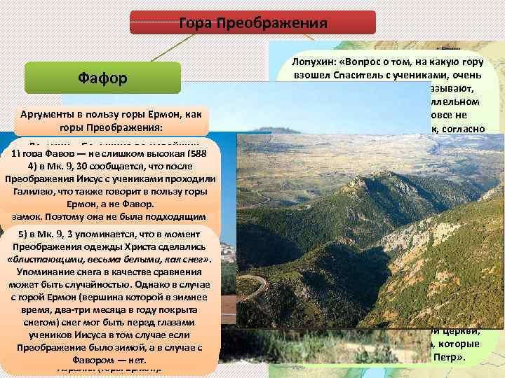 Гора Преображения Фафор Аргументы в пользу горы Ермон, как горы Преображения: Лопухин: «Большинство новейших