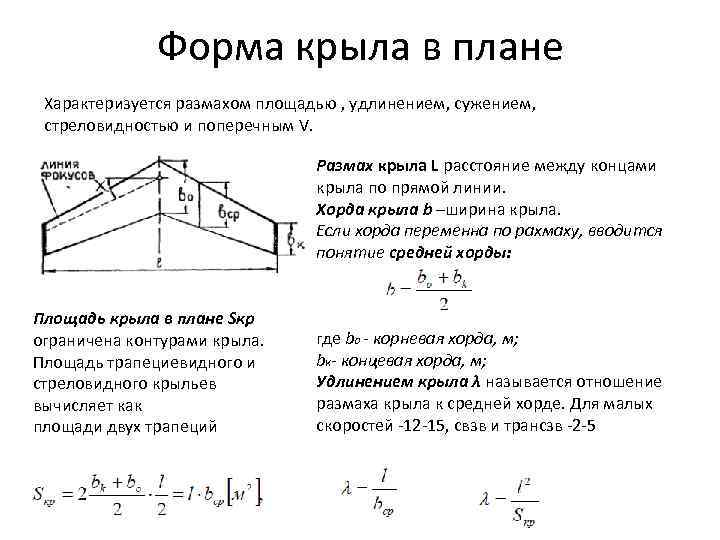Форма крыла в плане Характеризуется размахом площадью , удлинением, сужением, стреловидностью и поперечным V.