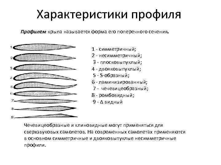 Характеристики профиля Профилем крыла называется форма его поперечного сечения. 1 - симметричный; 2 -