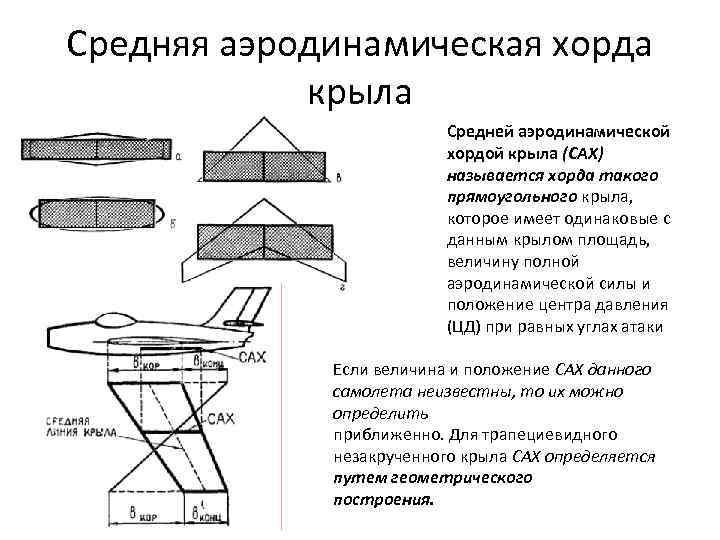 Средняя аэродинамическая хорда крыла Средней аэродинамической хордой крыла (САХ) называется хорда такого прямоугольного крыла,