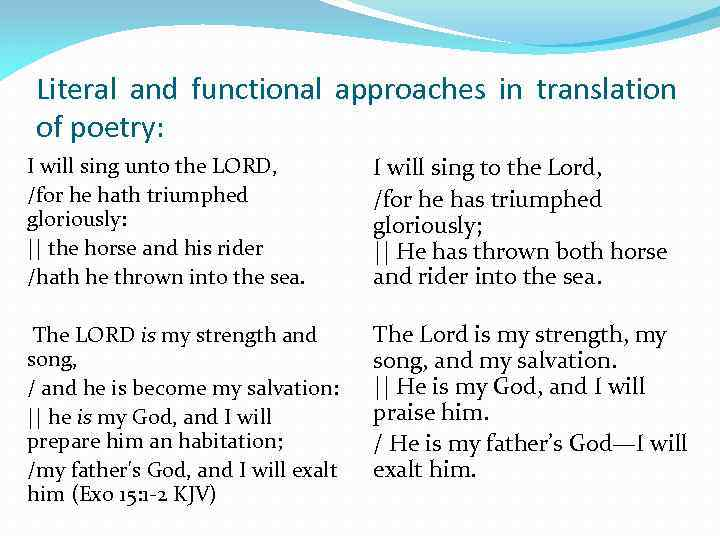 Literal and functional approaches in translation of poetry: I will sing unto the LORD,