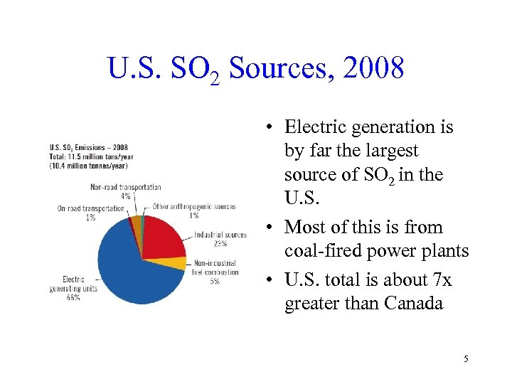 U. S. SO 2 Sources, 2008 • Electric generation is by far the largest
