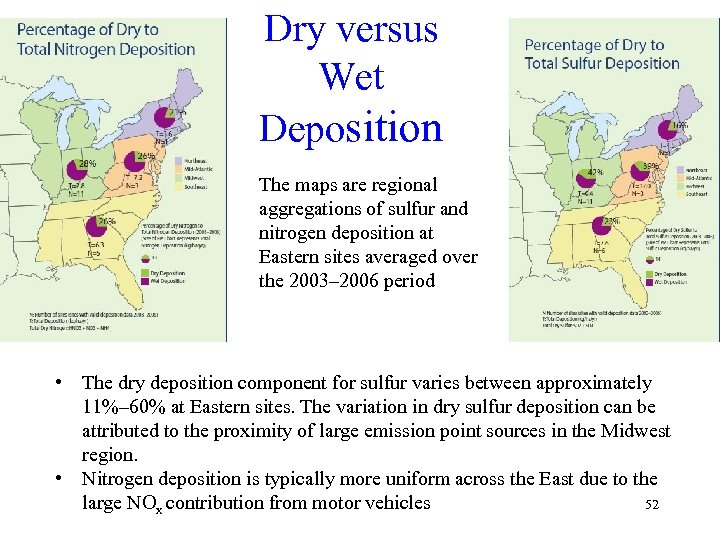 Dry versus Wet Deposition The maps are regional aggregations of sulfur and nitrogen deposition