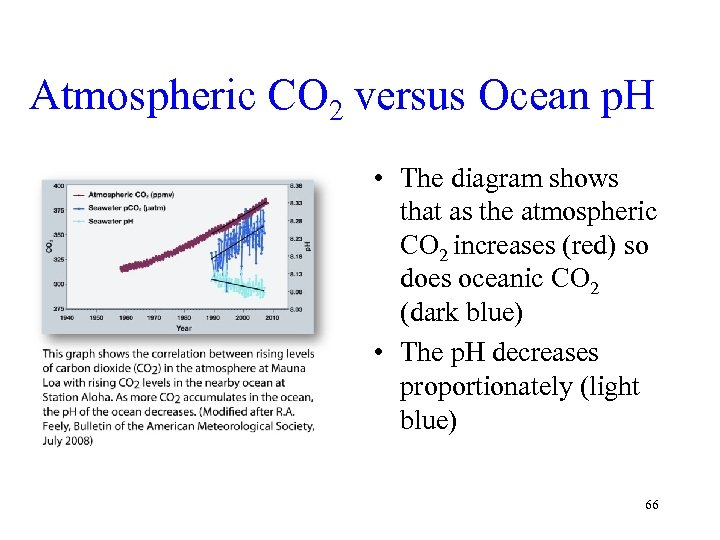 Atmospheric CO 2 versus Ocean p. H • The diagram shows that as the