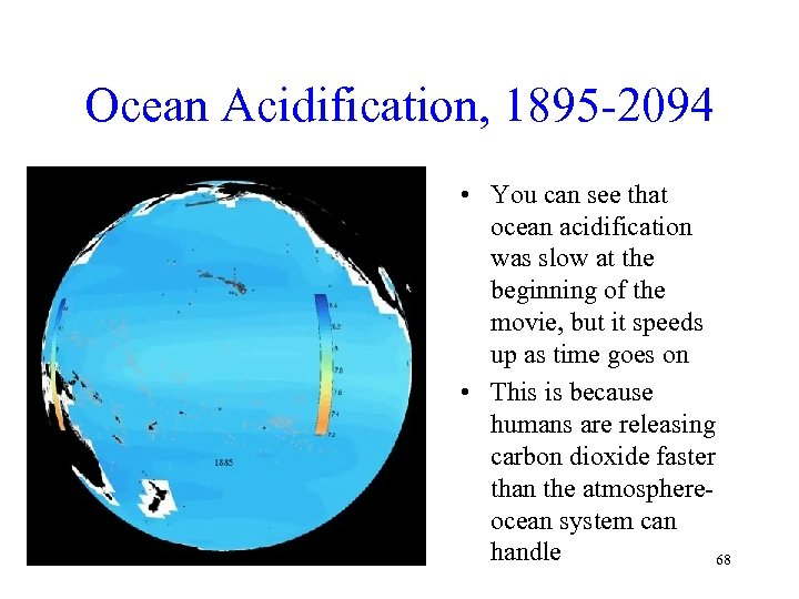 Ocean Acidification, 1895 -2094 • You can see that ocean acidification was slow at