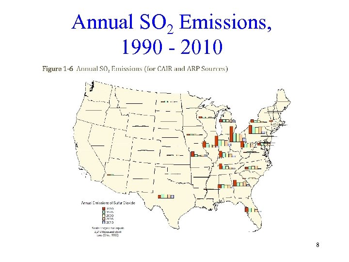 Annual SO 2 Emissions, 1990 - 2010 8