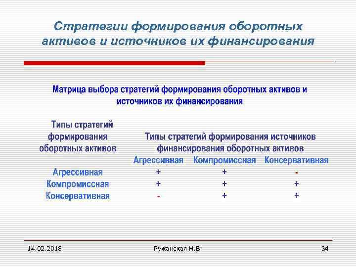 Стратегии формирования оборотных активов и источников их финансирования 14. 02. 2018 Ружанская Н. В.