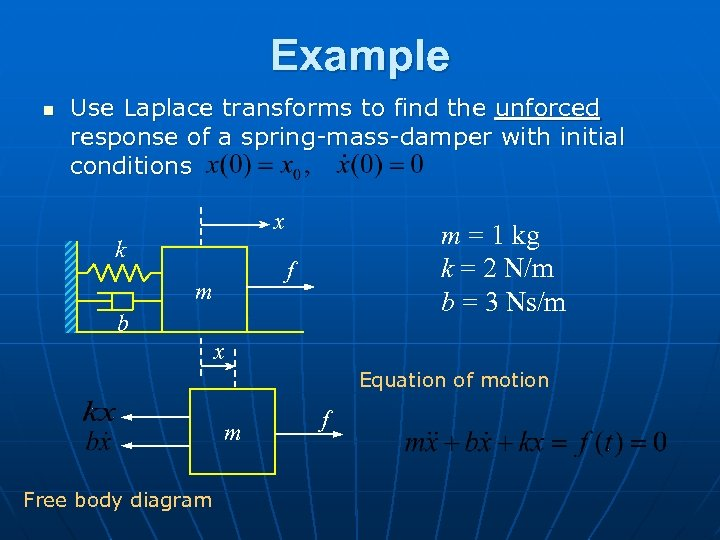 Example n Use Laplace transforms to find the unforced response of a spring-mass-damper with