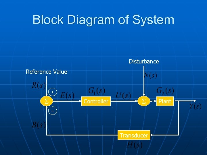 Block Diagram of System Disturbance Reference Value + S Controller S – Transducer Plant