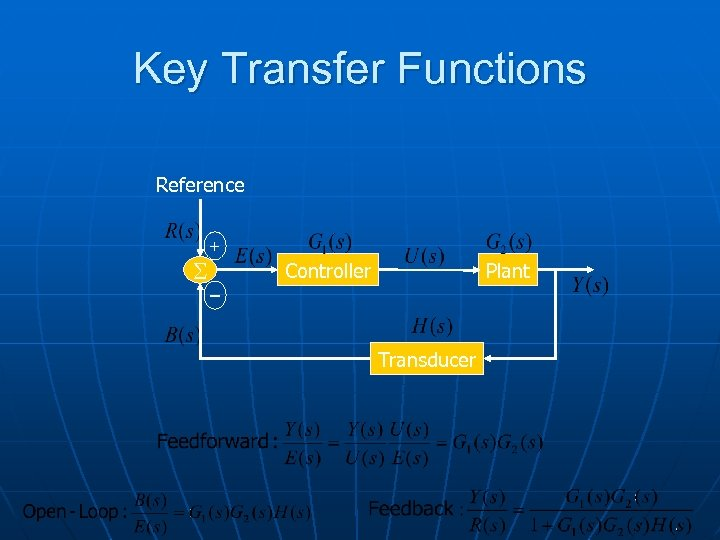 Key Transfer Functions Reference S + Plant Controller – Transducer
