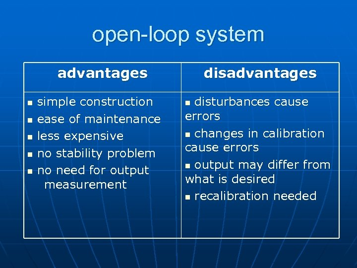 open-loop system advantages n n n simple construction ease of maintenance less expensive no