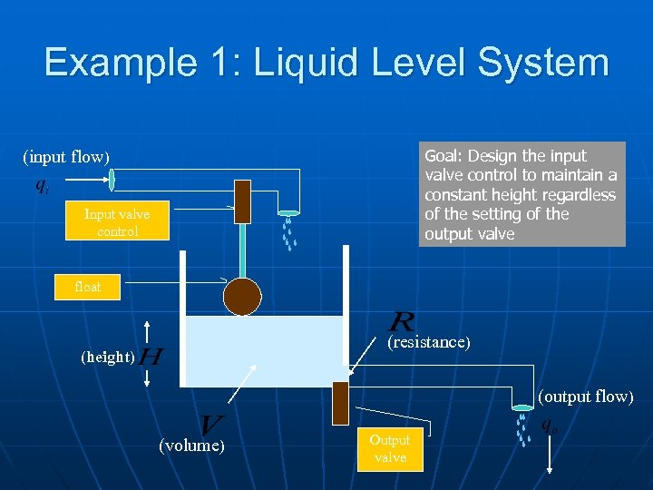 Example 1: Liquid Level System Goal: Design the input valve control to maintain a