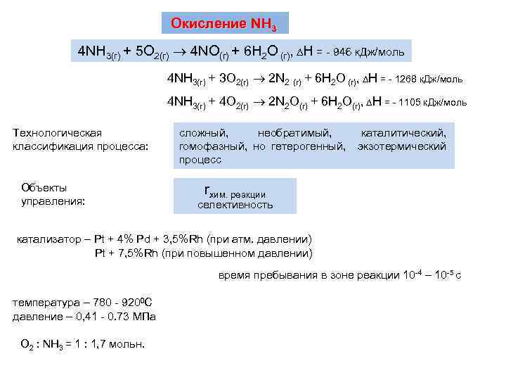 Окисление NH 3 4 NH 3(г) + 5 O 2(г) 4 NO(г) + 6