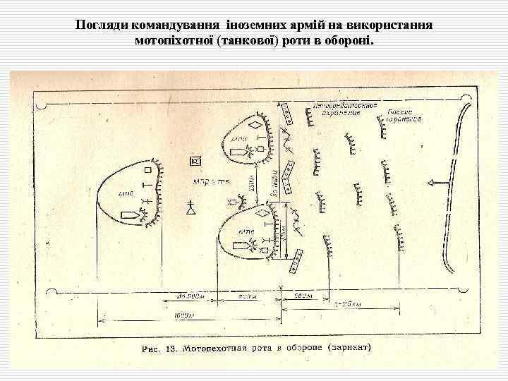 Погляди командування іноземних армій на використання мотопіхотної (танкової) роти в обороні.