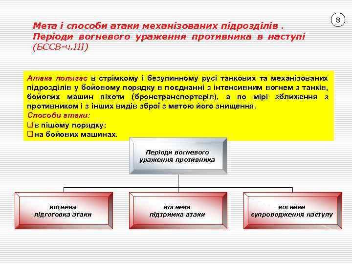 Мета і способи атаки механізованих підрозділів. Періоди вогневого ураження противника в наступі (БССВ-ч. ІІІ)