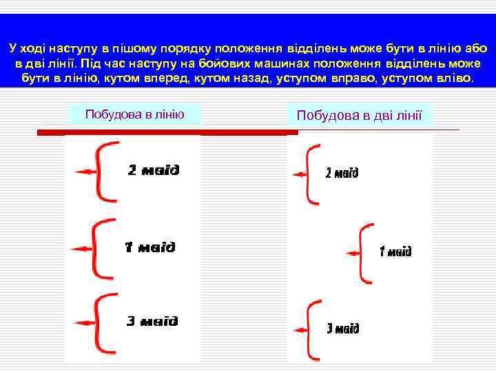 У ході наступу в пішому порядку положення відділень може бути в лінію або в