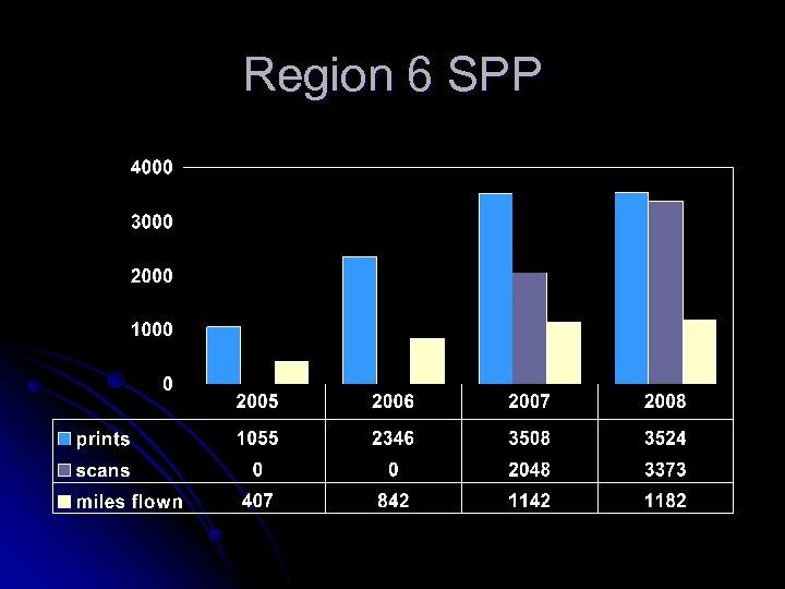 Region 6 SPP
