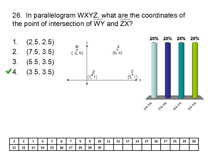 26. In parallelogram WXYZ, what are the coordinates of the point of intersection of