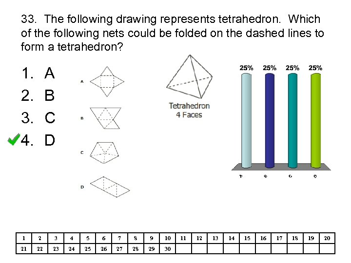 33. The following drawing represents tetrahedron. Which of the following nets could be folded
