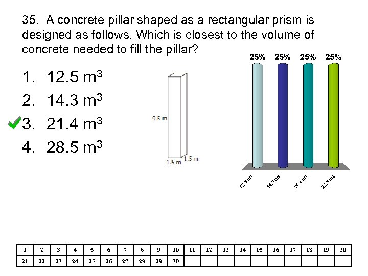 35. A concrete pillar shaped as a rectangular prism is designed as follows. Which