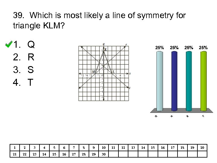 39. Which is most likely a line of symmetry for triangle KLM? 1. 2.