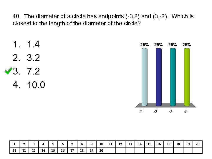 40. The diameter of a circle has endpoints (-3, 2) and (3, -2). Which
