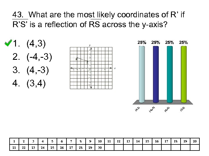 43. What are the most likely coordinates of R' if R'S' is a reflection