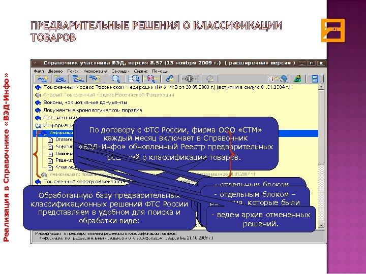 Реализация в Справочнике «ВЭД-Инфо» По договору с ФТС России, фирма ООО «СТМ» каждый месяц