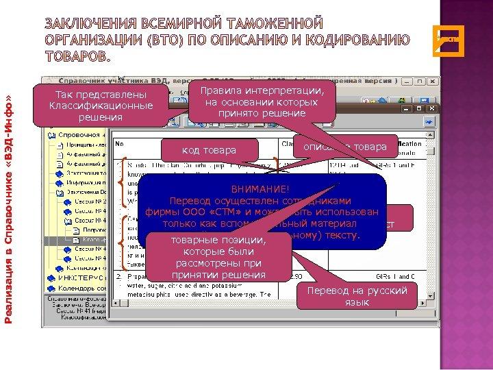 Реализация в Справочнике «ВЭД-Инфо» Так представлены Классификационные решения Правила интерпретации, на основании которых принято