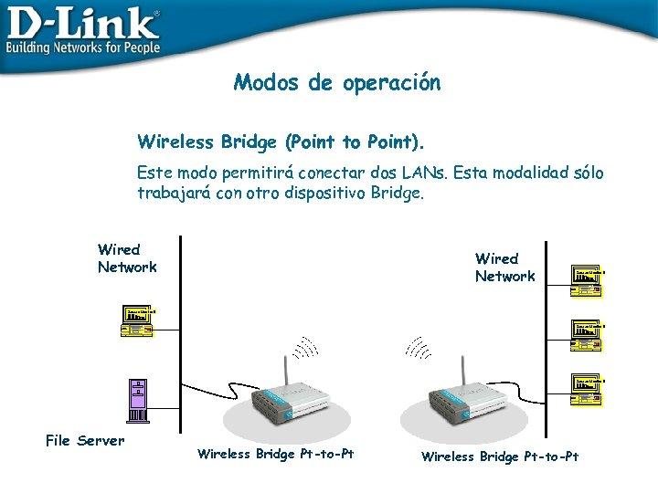 Modos de operación Wireless Bridge (Point to Point). Este modo permitirá conectar dos LANs.
